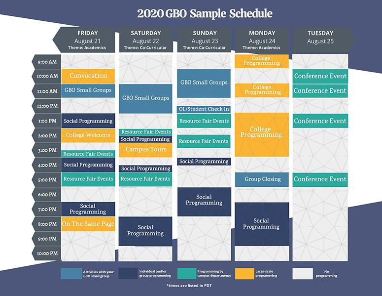 2020 GBO Sample Schedule