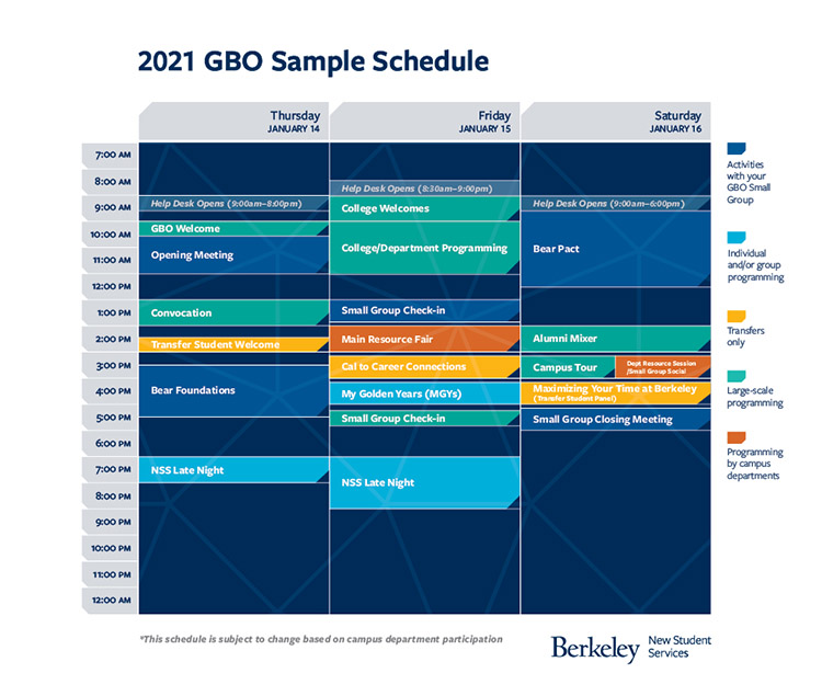 GBO sample schedule spring 2021